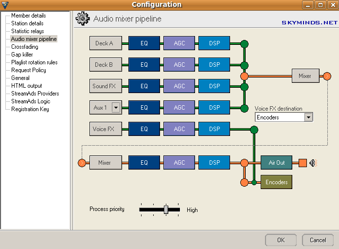 sam audio mixer pipeline