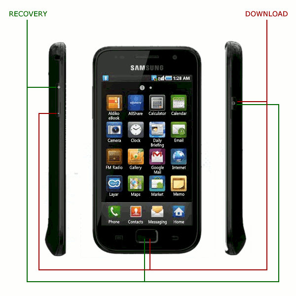 sgs 3 boutons mode recovery download Android : les modes Recovery et Download sur le Samsung Galaxy S